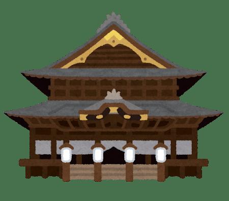 真田地区の寺社まとめ